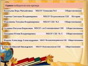 Одного победителя или призера Васильева Вера Михайловна МБОУ Гимназия №4 Обще