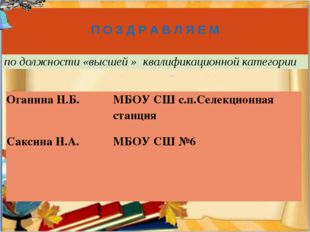 П О З Д Р А В Л Я Е М по должности «высшей » квалификационной категории Оган