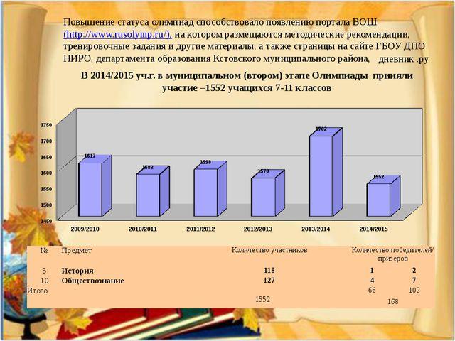 Повышение статуса олимпиад способствовало появлению портала ВОШ (http://www.r...