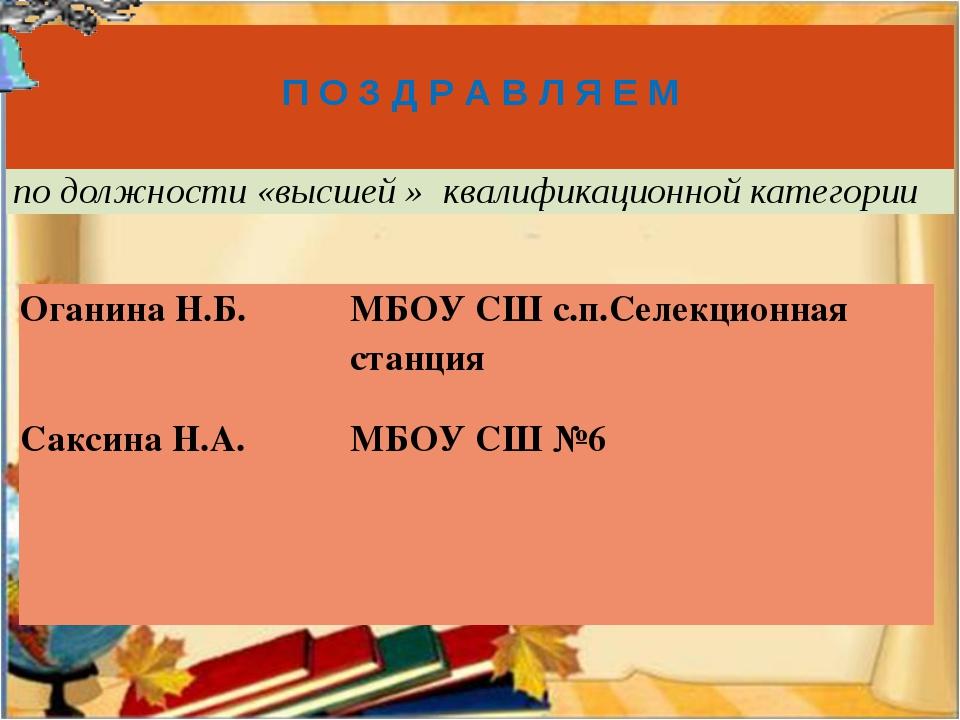 П О З Д Р А В Л Я Е М по должности «высшей » квалификационной категории Оган...