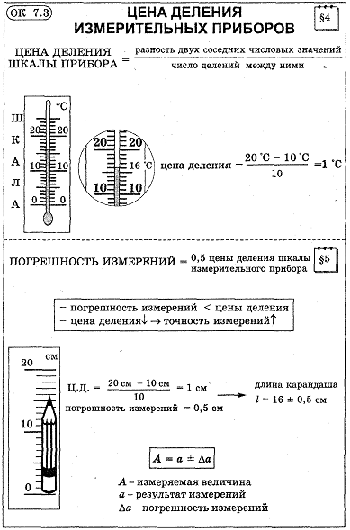Опорные конспекты по физике 7 8 9 классы перышкин