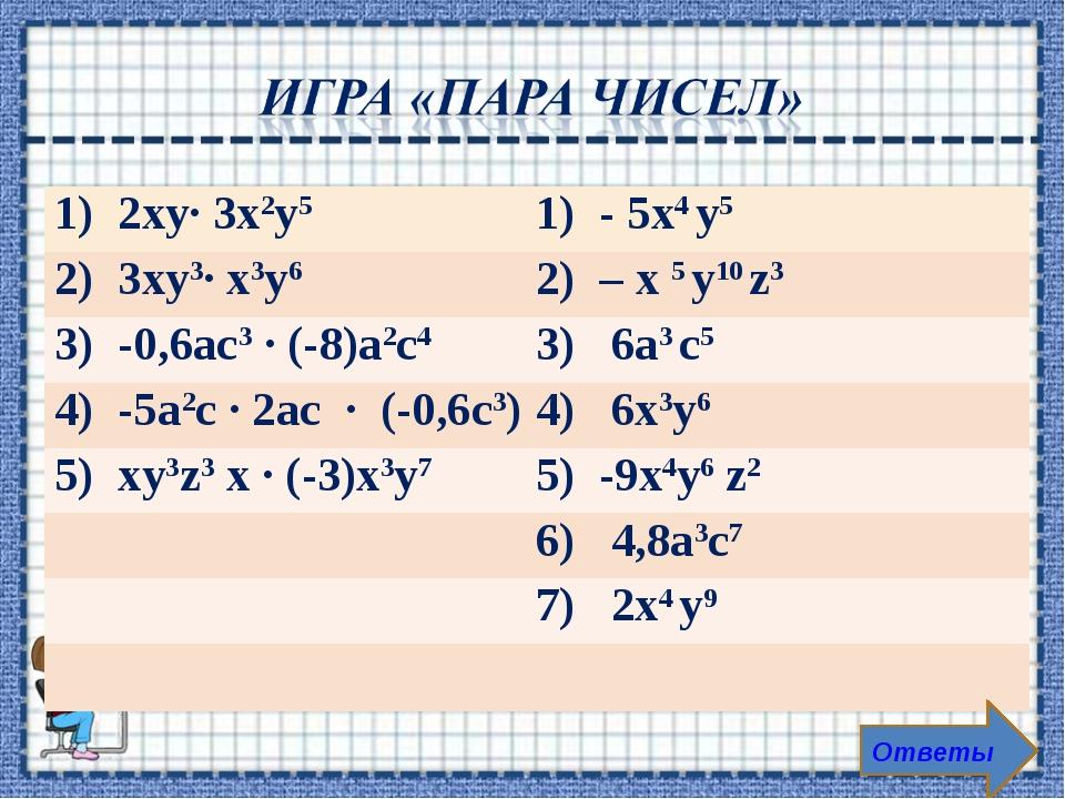 Ответы 1) 2ху∙ 3x2у51) - 5х4 у5 2) 3ху3∙ х3у62) – х 5 у10 z3 3) -0,6ас3 ∙ (...