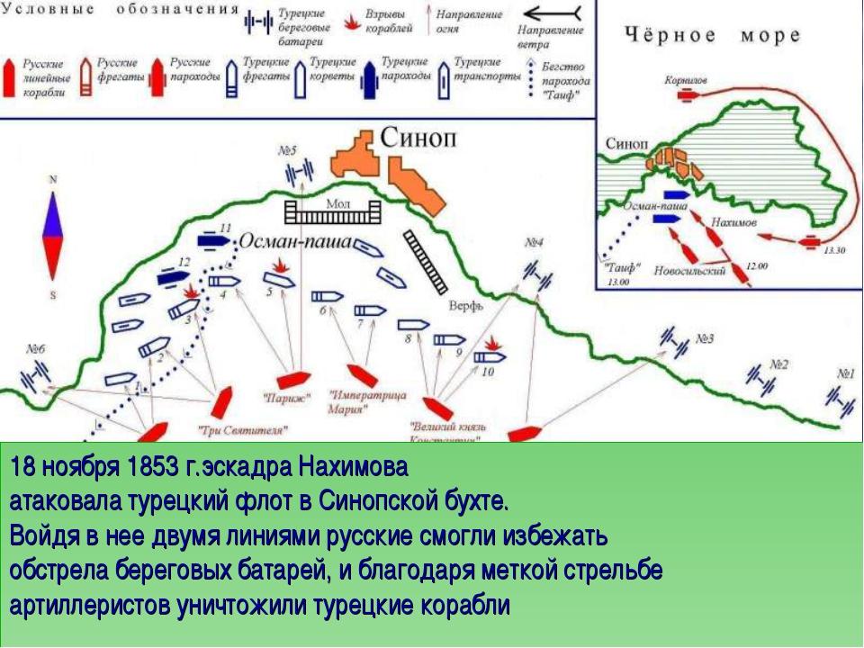 18 ноября 1853 г.эскадра Нахимова атаковала турецкий флот в Синопской бухте....