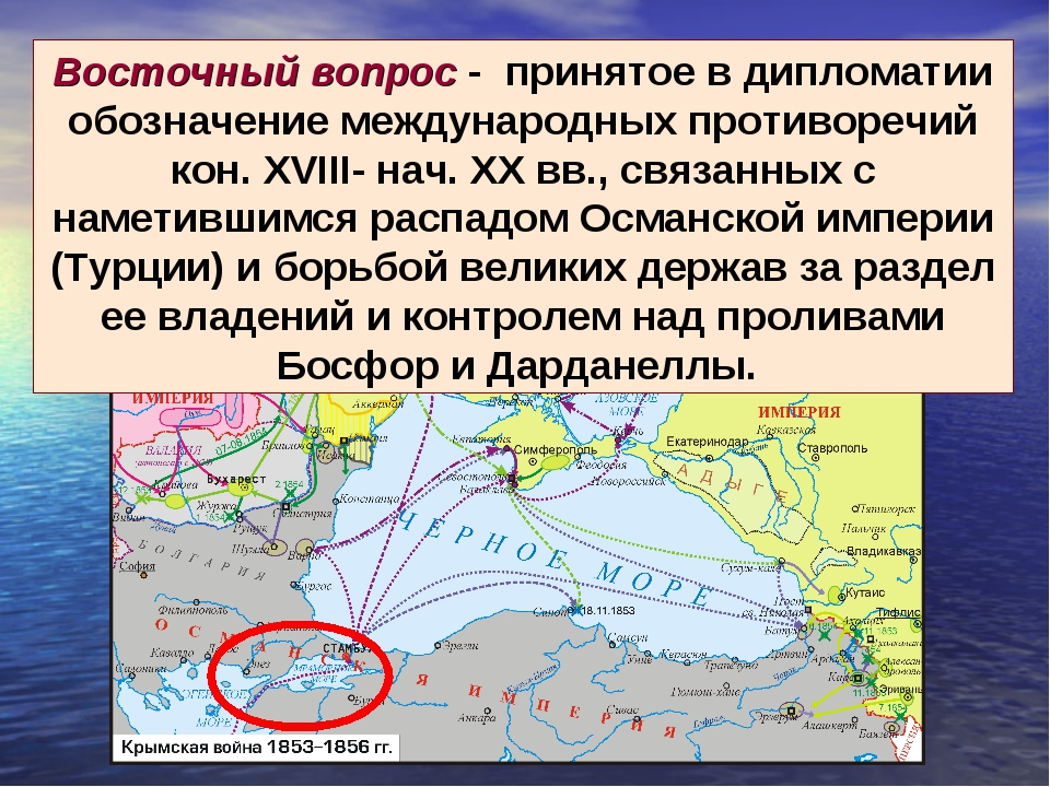 Восточный вопрос - принятое в дипломатии обозначение международных противореч...