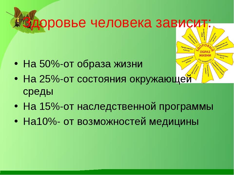 Здоровье человека зависит: На 50%-от образа жизни На 25%-от состояния окружаю...