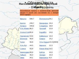 Населённые пункты Иркутской области Населённые пункты с количеством жителей