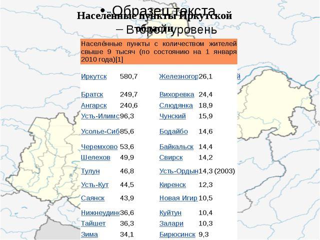Населённые пункты Иркутской области Населённые пункты с количеством жителей...