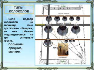 Если подбор колоколов на звоннице был достаточно обширен, то они обычно подра