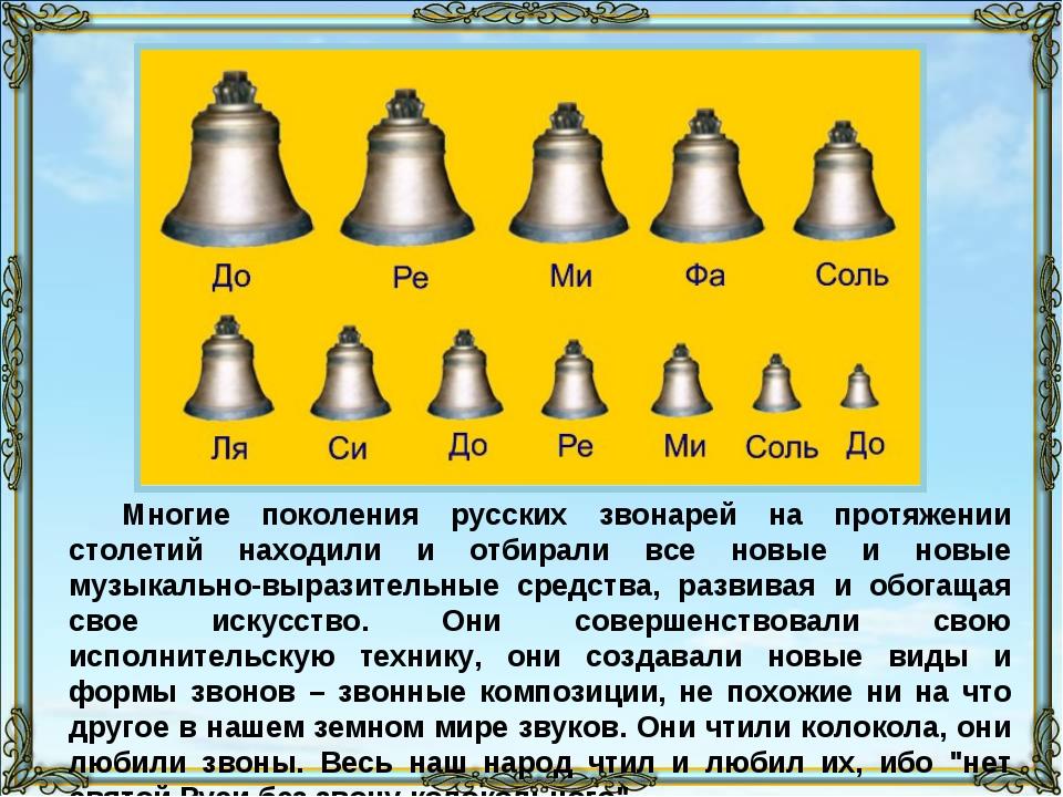 Название колоколов и картинок