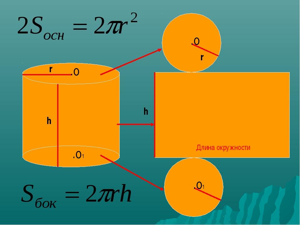 r r .о h h .о1 .о Длина окружности .о1