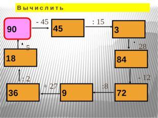 В ы ч и с л и т ь 90 45 3 84 72 9 - 45 : 15 28 - 12 :8 + 27 36 18 : 2 5