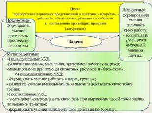 Цель: приобретение первичных представлений о понятиях «алгоритм», «программа