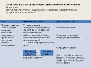 2 этап. Актуализация знаний и фиксация затруднения в деятельности. Задача эта