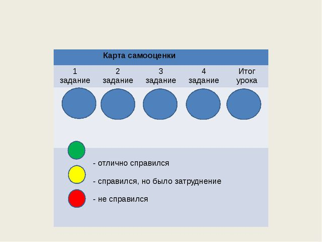 Карта самооценки 1 задание 2 задание 3 задание 4 задание Итог урока -отлично...