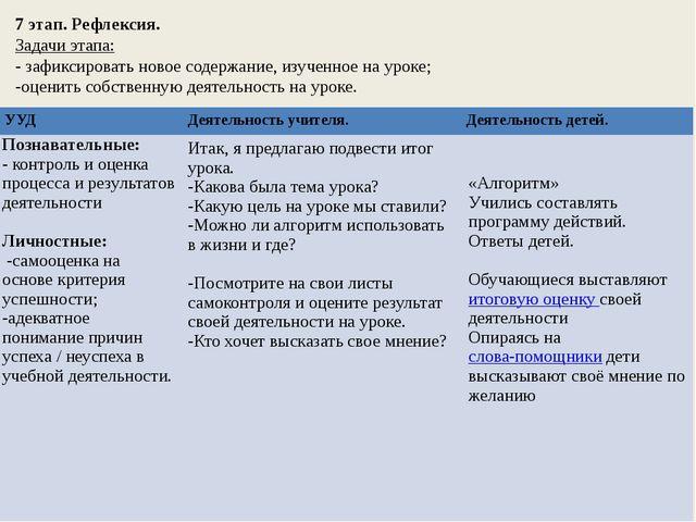 7 этап. Рефлексия. Задачи этапа: - зафиксировать новое содержание, изученное...
