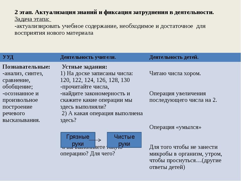 2 этап. Актуализация знаний и фиксация затруднения в деятельности. Задача эта...