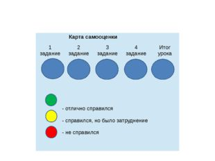 Карта самооценки 1 задание 2 задание 3 задание 4 задание Итог урока -отлично