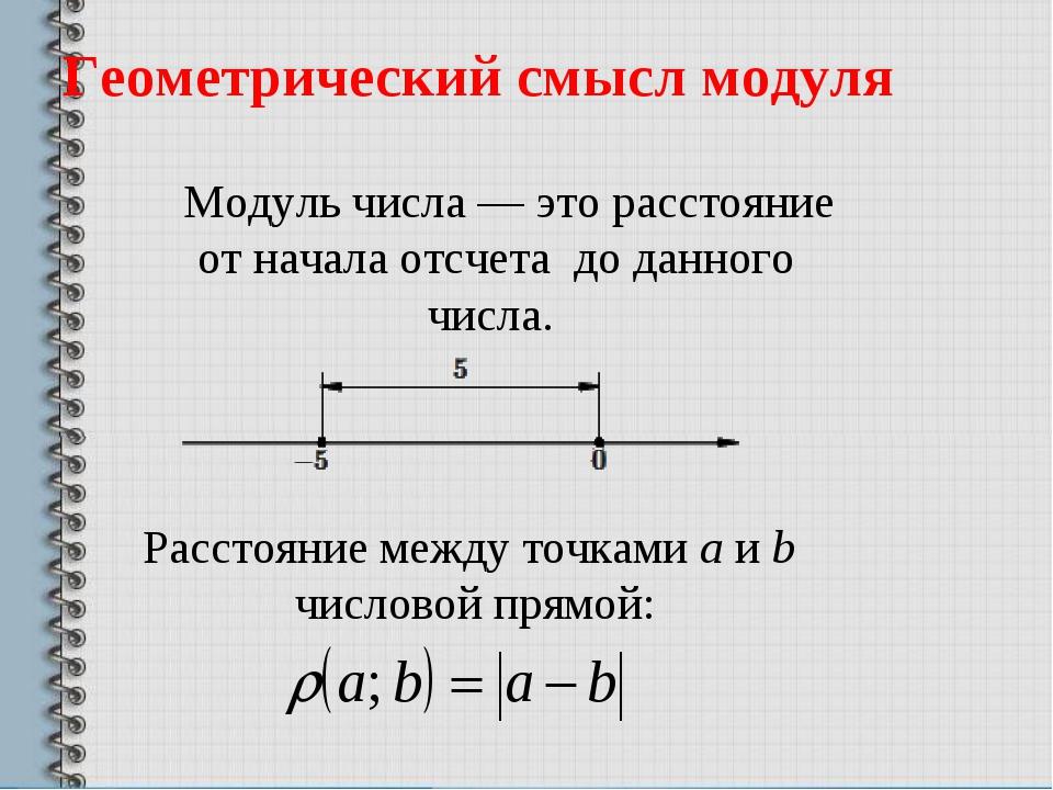 Геометрический смысл модуля Модуль числа — это расстояние от начала отсчета д...