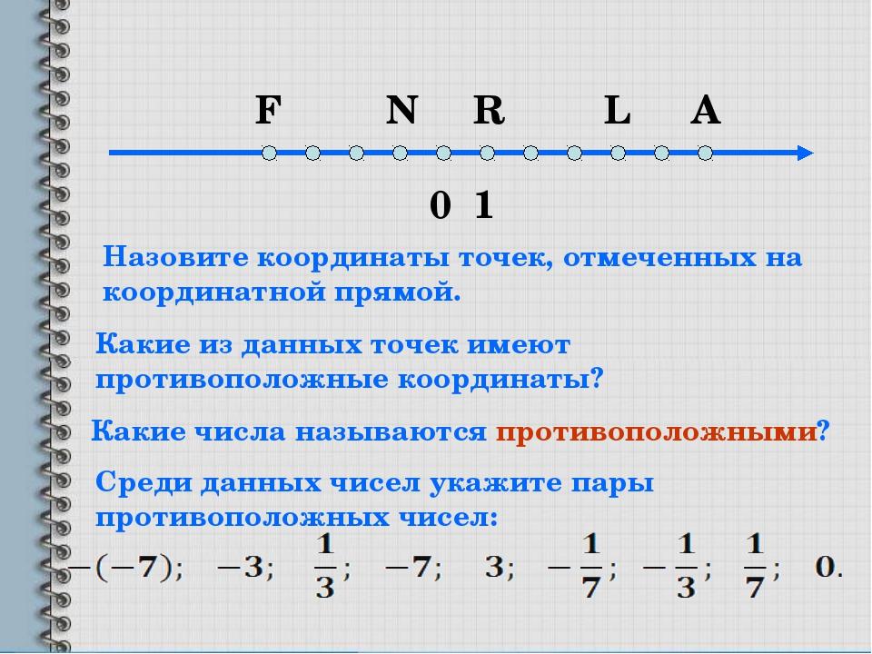 0 1 F N R L A Какие из данных точек имеют противоположные координаты? Назовит...