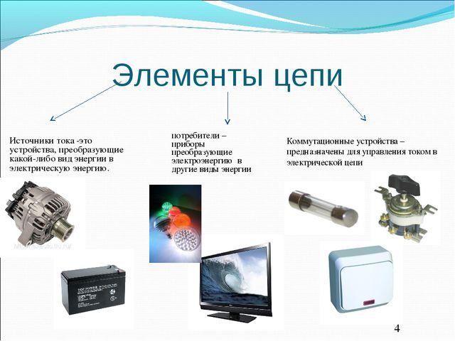 Элементы цепи Источники тока -это устройства, преобразующие какой-либо вид эн...