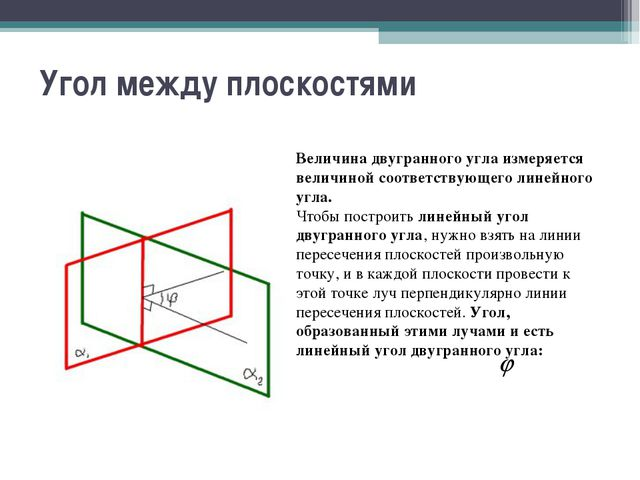 Угол между плоскостями Величина двугранного угла измеряется величиной соответ...