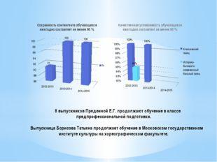 Сохранность контингента обучающихся ежегодно составляет не менее 90 % Качеств
