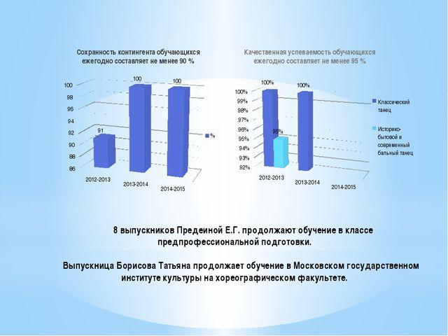 Сохранность контингента обучающихся ежегодно составляет не менее 90 % Качеств...
