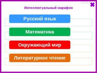 Интеллектуальный марафон Внеурочная деятельность, 2 класс Автор: Фокина Лидия