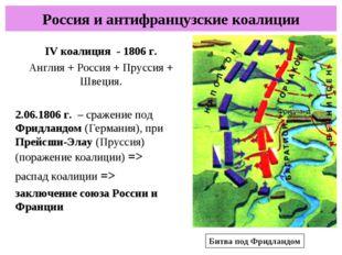 Россия и антифранцузские коалиции IV коалиция - 1806 г. Англия + Россия + Пру