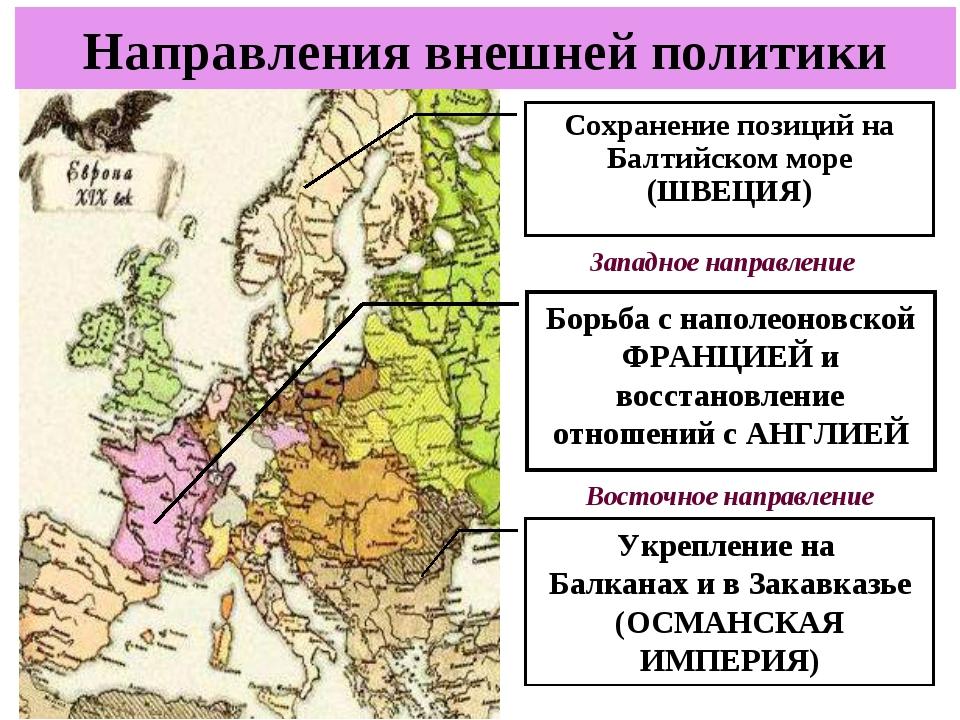Направления внешней политики Сохранение позиций на Балтийском море (ШВЕЦИЯ) Б...
