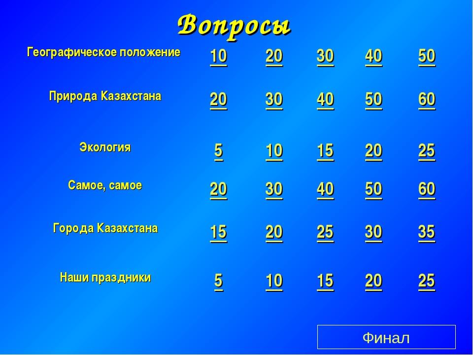 Вопросы Финал Географическое положение 1020304050 Природа Казахстана20...