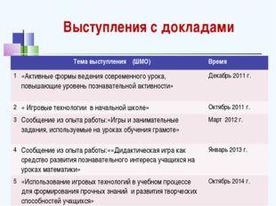 Выступления с докладами Тема выступления (ШМО)Время 1«Активные формы веден