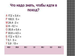 Что надо знать, чтобы идти в поход? А 17,2 + 3,4 = Р 100,5 : 5 = М 24,4 ∙ 2 =