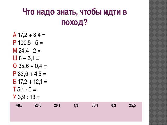 Что надо знать, чтобы идти в поход? А 17,2 + 3,4 = Р 100,5 : 5 = М 24,4 ∙ 2 =...