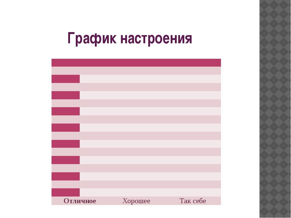 График настроения                              ...