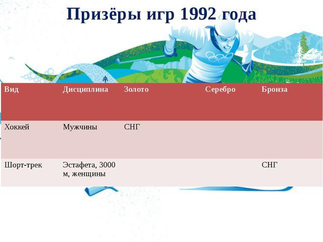 Призёры игр 1992 года Вид Дисциплина Золото Серебро Бронза Хоккей Мужчины СНГ...