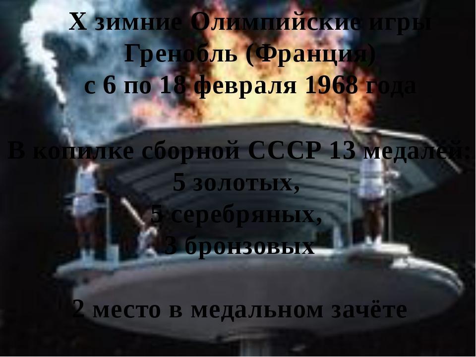 X зимние Олимпийские игры Гренобль (Франция) с 6 по 18 февраля 1968 года В ко...