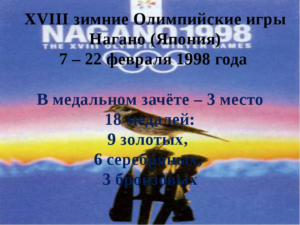 XVIII зимние Олимпийские игры Нагано (Япония) 7 – 22 февраля 1998 года В меда...