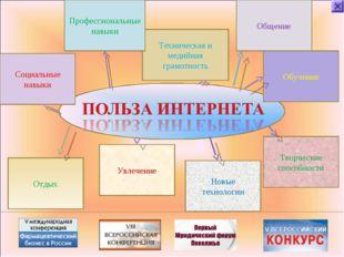Обучение Техническая и медийная грамотность Увлечение Профессиональные навыки