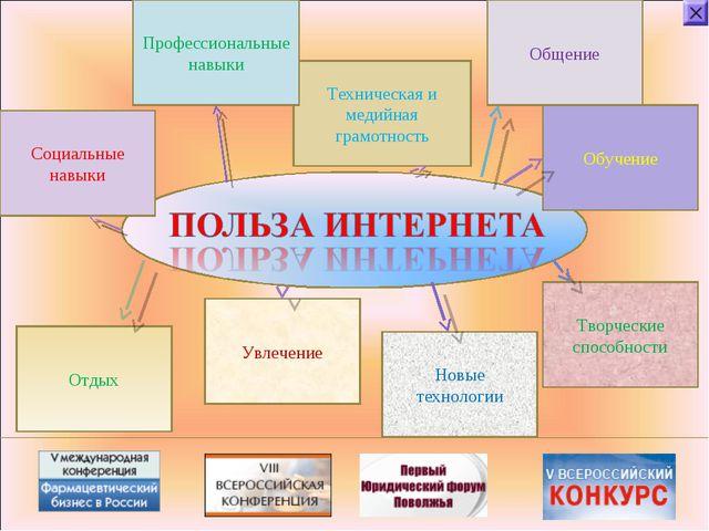 Обучение Техническая и медийная грамотность Увлечение Профессиональные навыки...