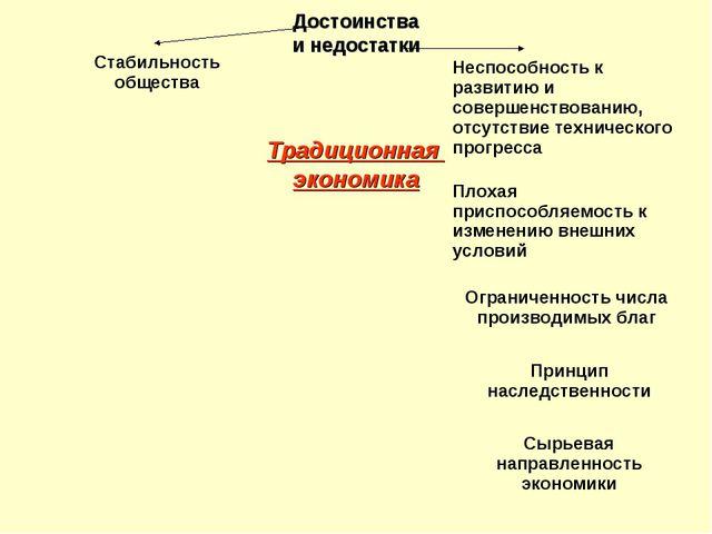 Достоинства и недостатки Традиционная экономика Стабильность общества Неспос...