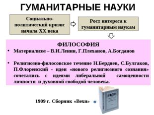 ГУМАНИТАРНЫЕ НАУКИ ФИЛОСОФИЯ Материализм – В.И.Ленин, Г.Плеханов, А.Богданов
