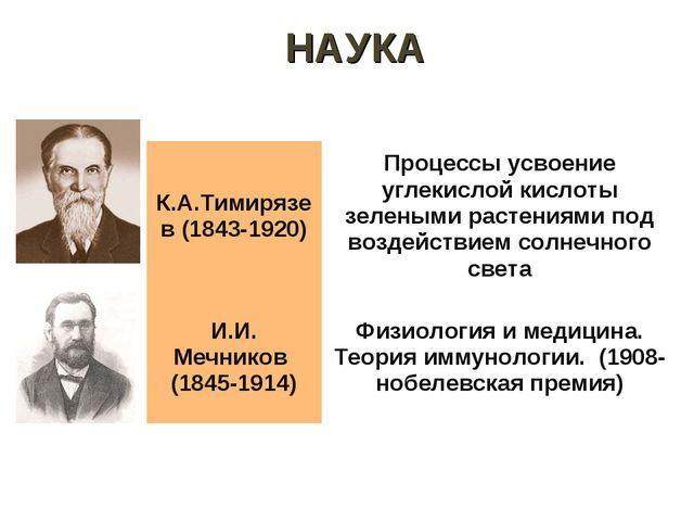НАУКА К.А.Тимирязев (1843-1920)Процессы усвоение углекислой кислоты зелеными...