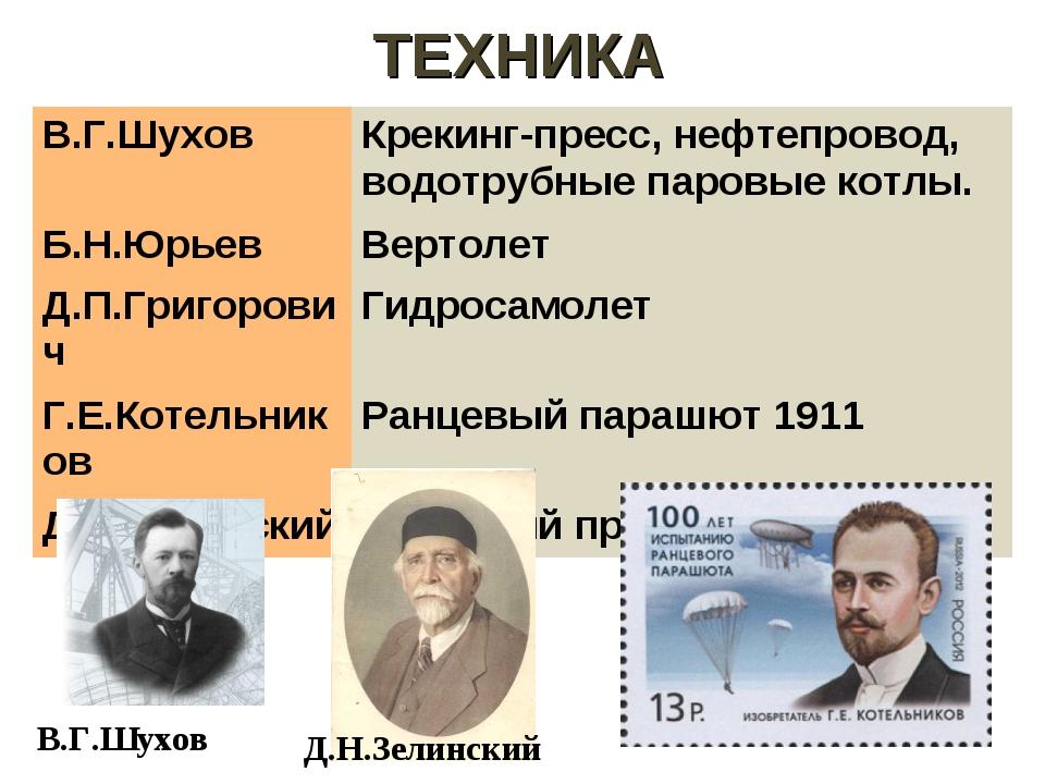ТЕХНИКА В.Г.Шухов Д.Н.Зелинский В.Г.ШуховКрекинг-пресс, нефтепровод, водотру...