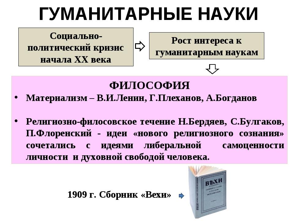 ГУМАНИТАРНЫЕ НАУКИ ФИЛОСОФИЯ Материализм – В.И.Ленин, Г.Плеханов, А.Богданов...