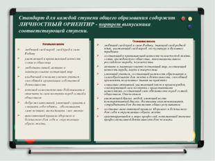 Стандарт для каждой ступени общего образования содержит ЛИЧНОСТНЫЙ ОРИЕНТИР -