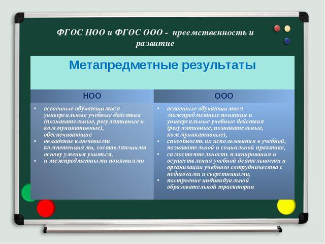 ФГОС НОО и ФГОС ООО - преемственность и развитие Метапредметные результаты...