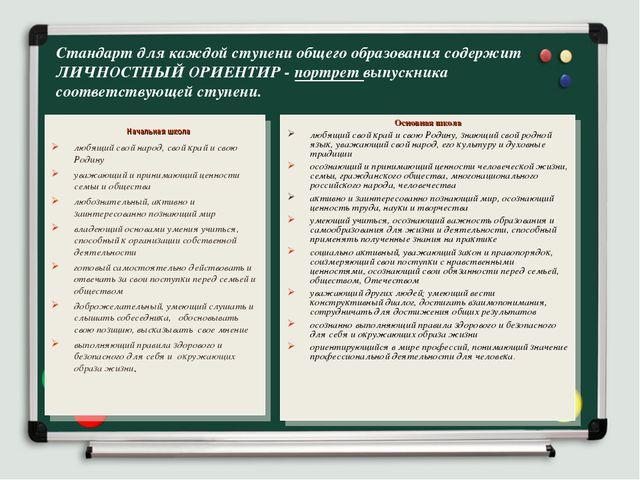 Стандарт для каждой ступени общего образования содержит ЛИЧНОСТНЫЙ ОРИЕНТИР -...