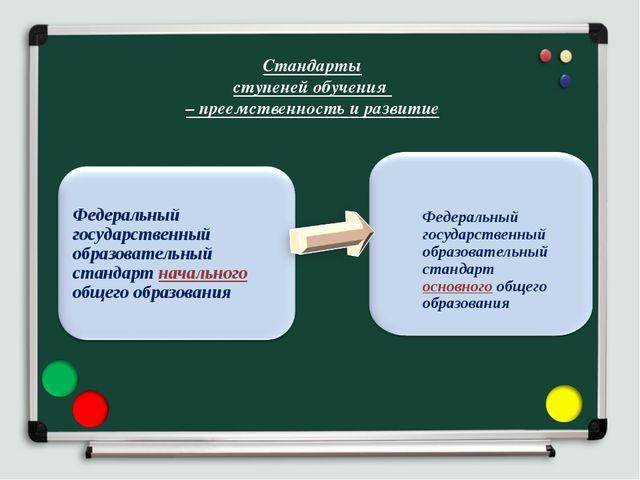 Стандарты ступеней обучения – преемственность и развитие Федеральный государс...