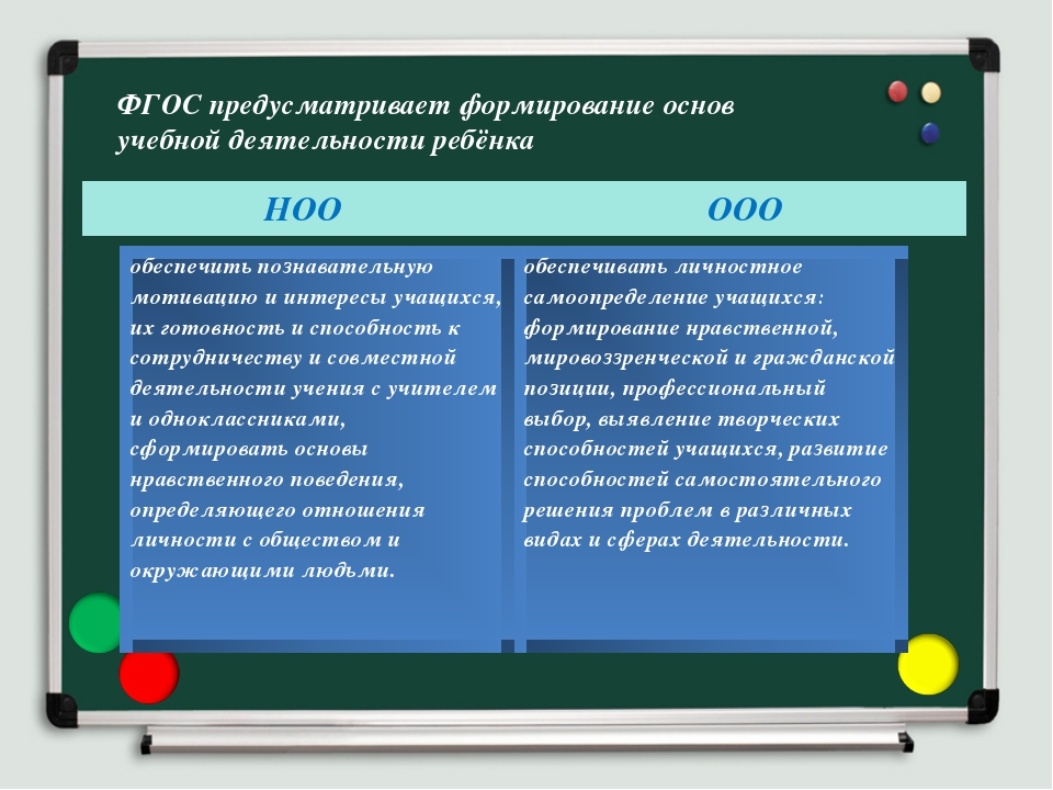 ФГОС предусматривает формирование основ учебной деятельности ребёнка НООООО...